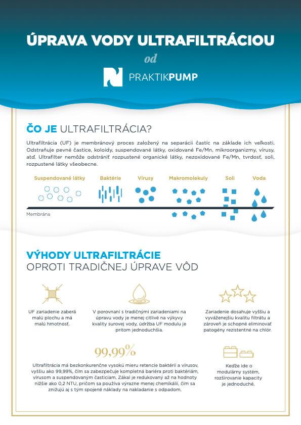 ULTRAFILTRACIA-PRAKTIKPUMP-vseobecny-letak
